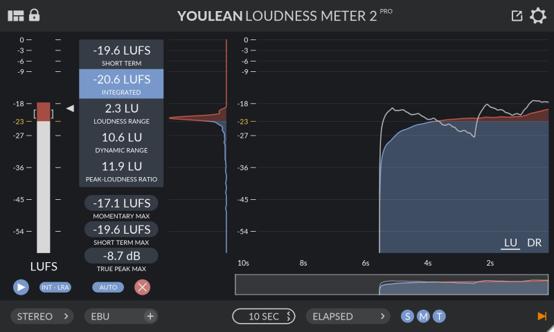 Loudness Meter 2 / Youlean