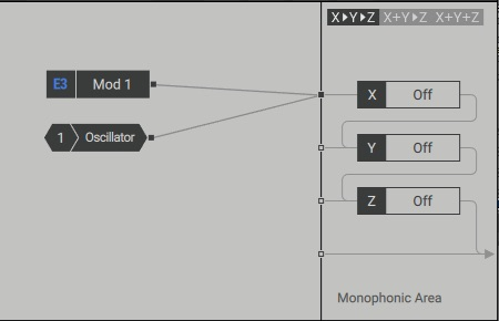 Native Instruments Massive X routing mod