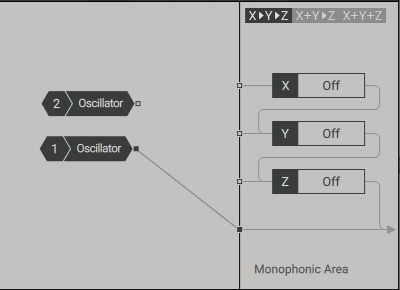 Native Instruments Massive X routing oscillator
