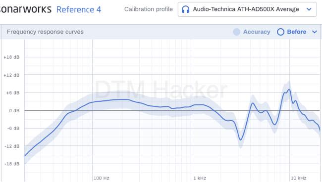 ATH-AD500X / Audio Technica : Frequency Responce Curve