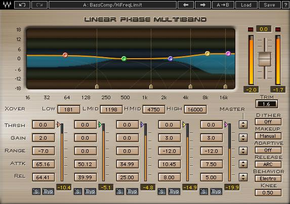Linear Phase Multiband Compressor / Waves