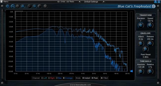 Blue Cat's FreqAnalyst / Blue Cat Audio