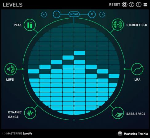 Levels / Mastering The Mix